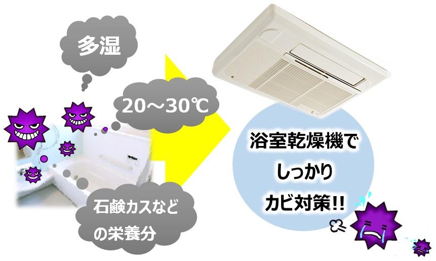 浴室乾燥機でしっかりカビ対策!
